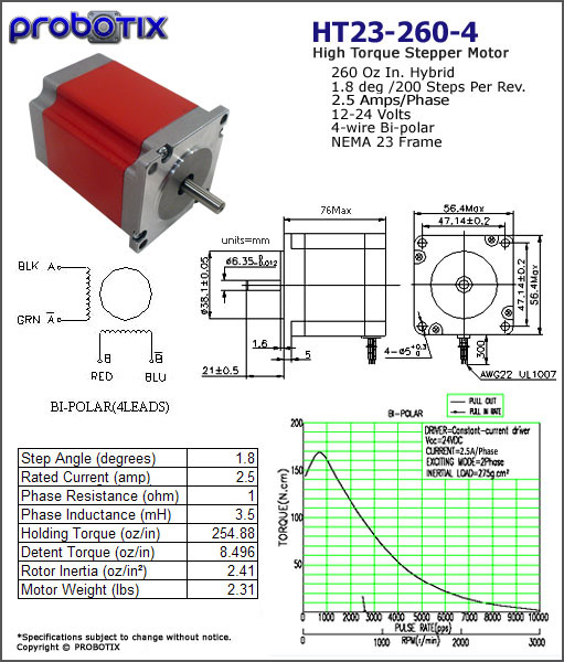 comparing stepper motors