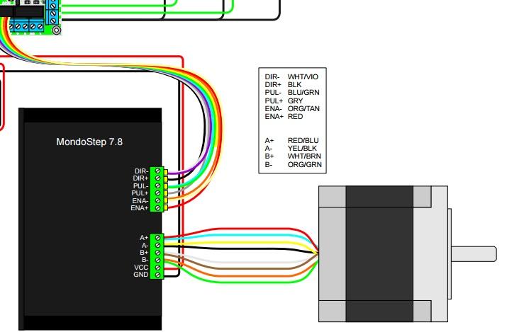 mondostep 4 2 probotix wiki motor wiring to xlr