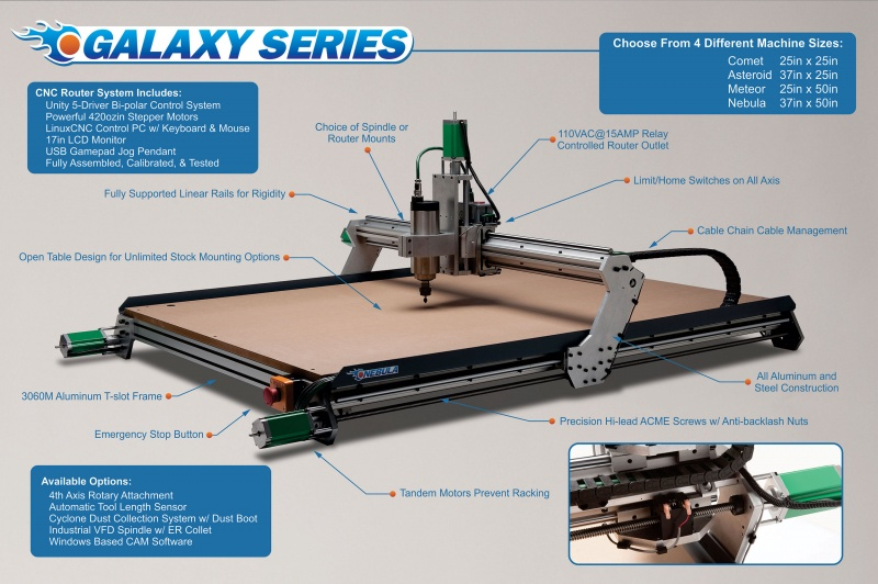 Galaxy Series CNC Routers