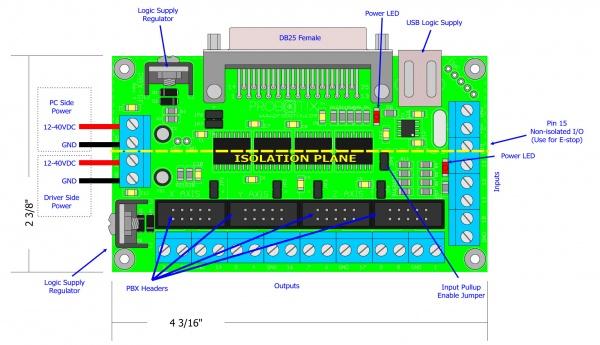pbx rf probotix wiki pbx rf diagram jpg