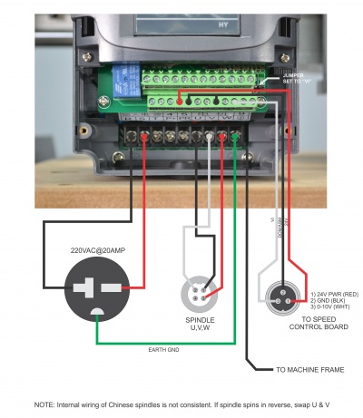 Vfd Wiring For Dummies - Wiring Diagram Srconds on